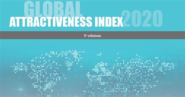 Global Attractiveness Index 2020
